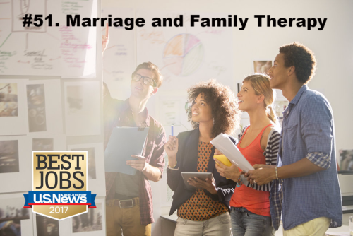marriage and family therapy